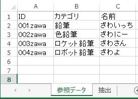 参照データ002カテゴリ列追加