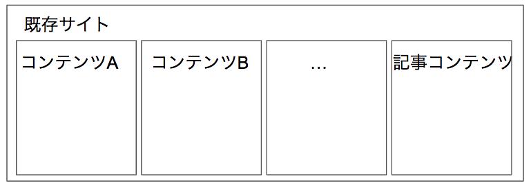 f:id:aimstogeek:20200131123809p:plain