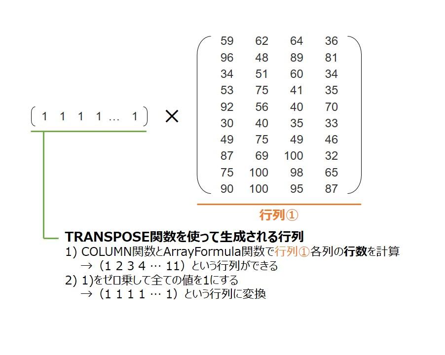 f:id:aimstogeek:20200204133209j:plain