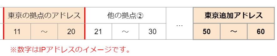 f:id:aimstogeek:20200629154000p:plain