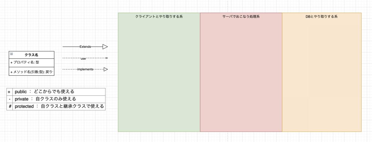f:id:aimstogeek:20210611105746p:plain