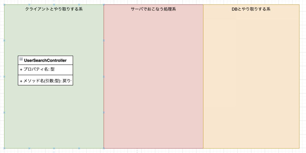 f:id:aimstogeek:20210611115337p:plain