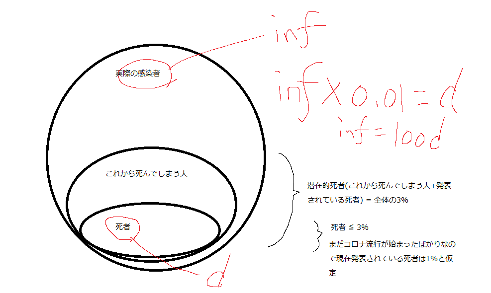 f:id:ainerio:20200326235034p:plain