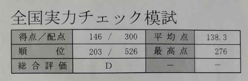 f:id:aioishoshi:20180321232058j:plain