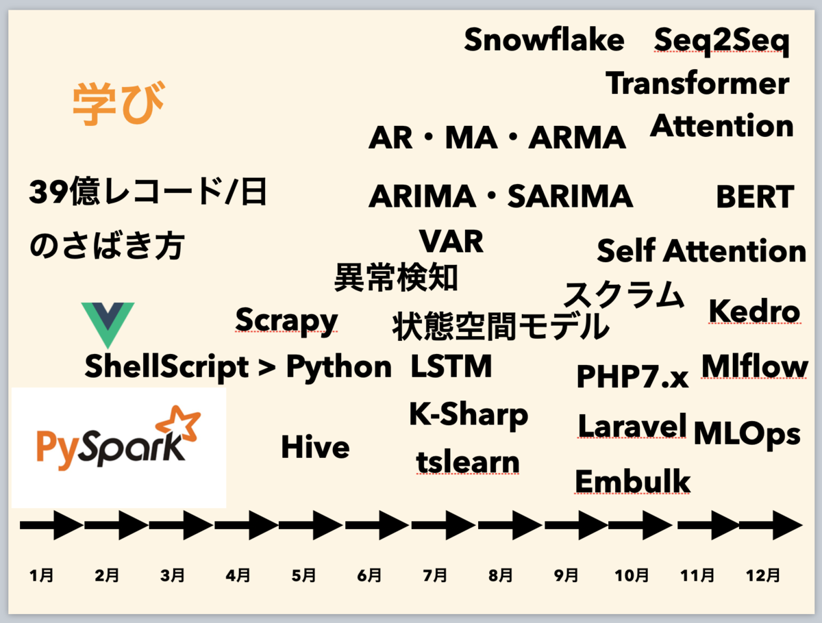 f:id:aipacommander:20210102142430p:plain