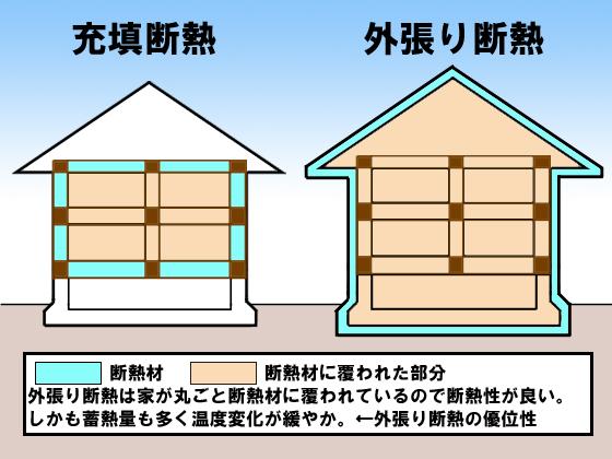f:id:air_aiki:20181011180125j:plain