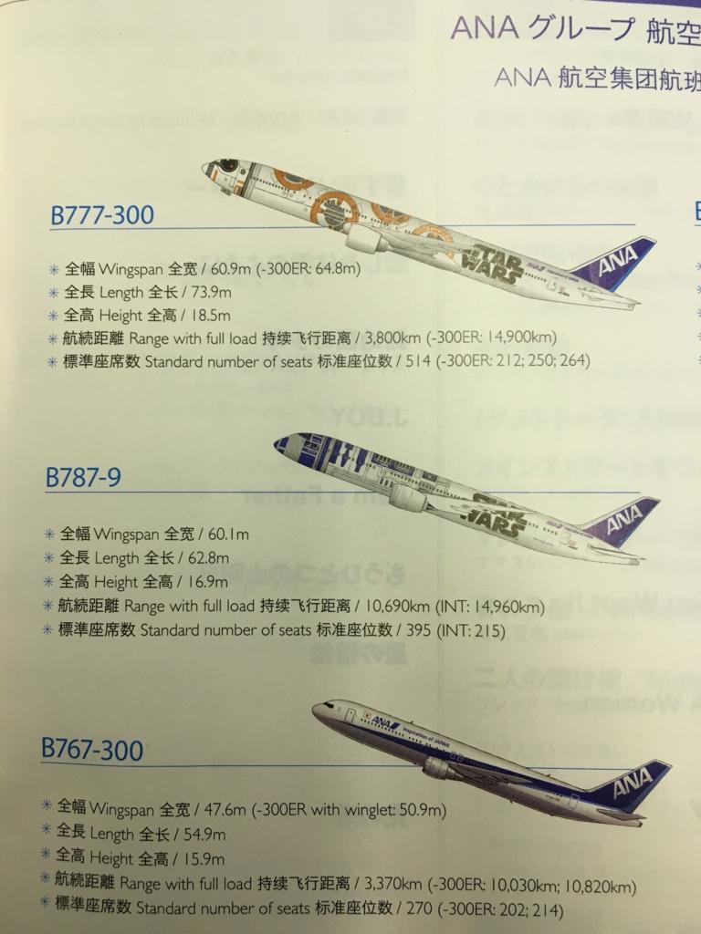 f:id:airline-sanpo:20160702225604j:plain