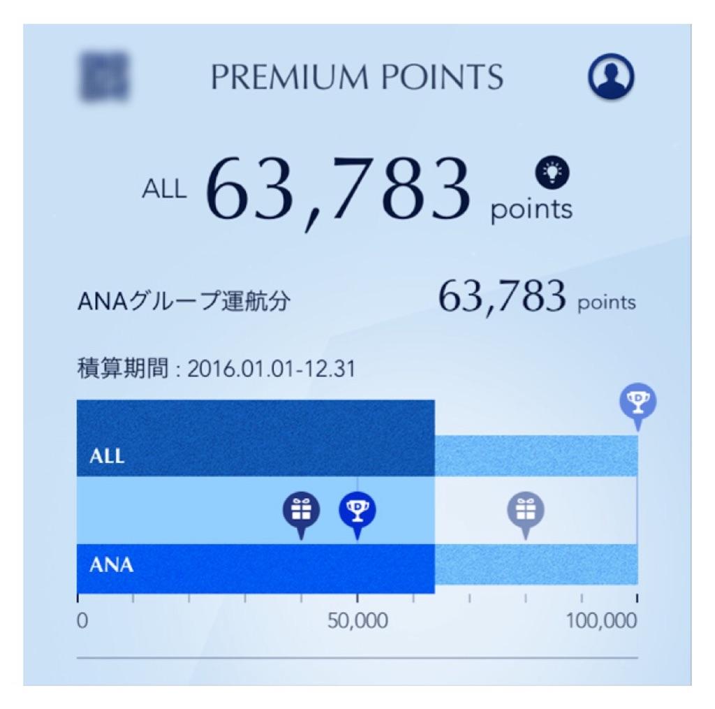 f:id:airline-sanpo:20170123123651j:image