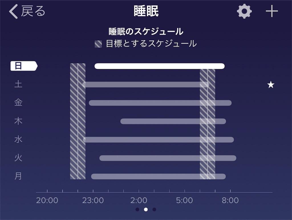 f:id:airpai2:20180129101736j:image
