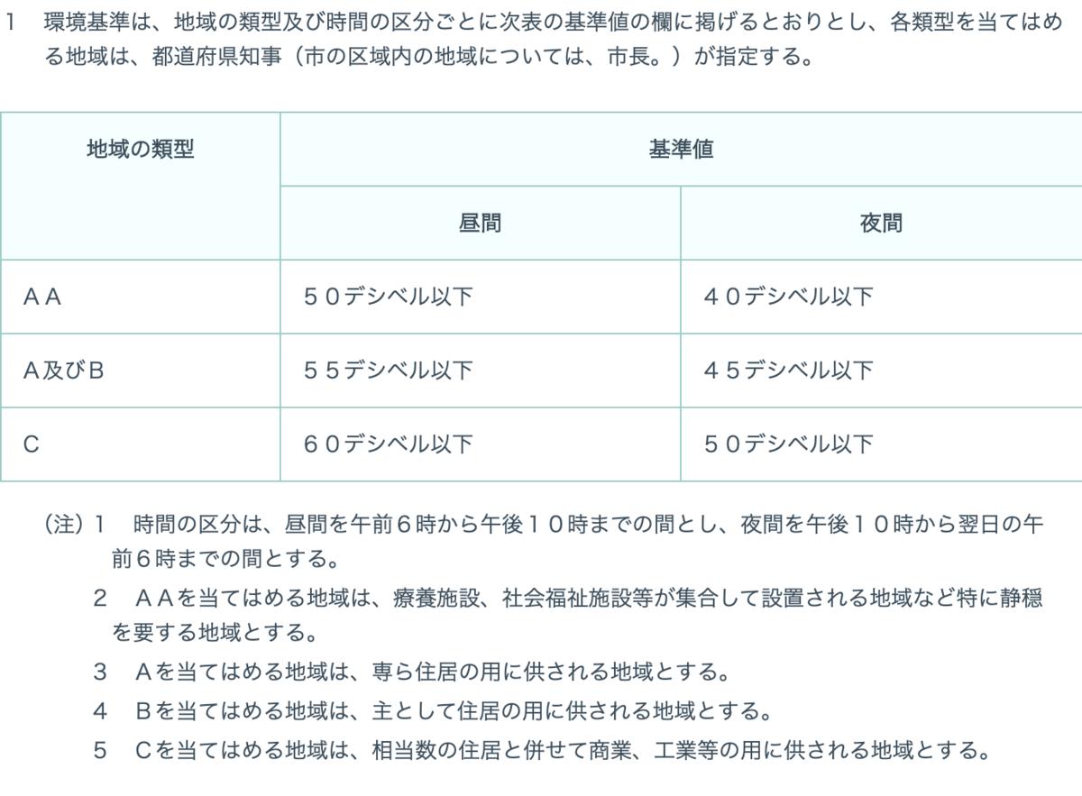f:id:airtan:20201006020832p:plain