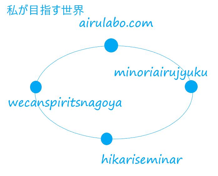 f:id:airu0413:20190311181655p:plain