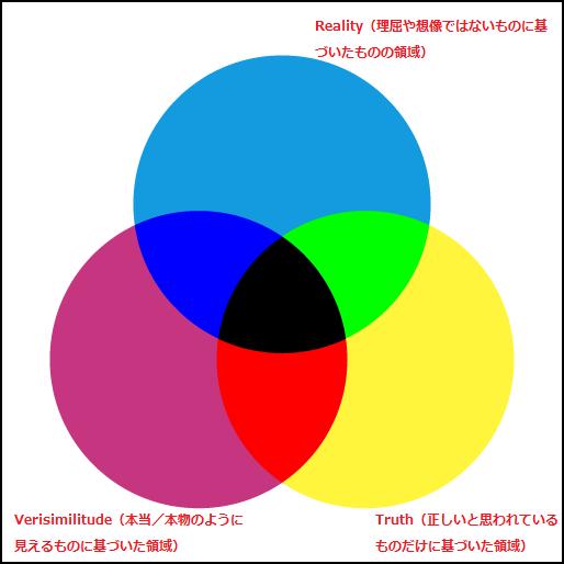 f:id:aisaka_chihiro:20180927113828p:plain