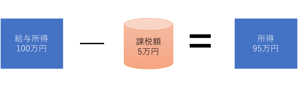 f:id:aisakakun:20171204175146p:plain