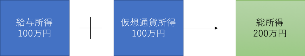f:id:aisakakun:20171204180143p:plain
