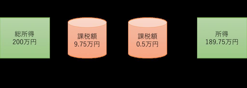f:id:aisakakun:20171204180210p:plain