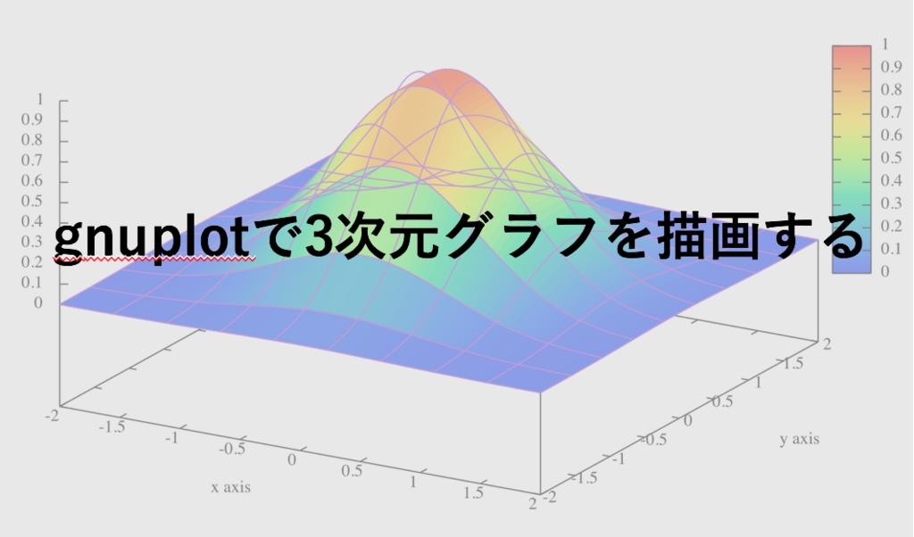f:id:aisakakun:20180821002818p:plain