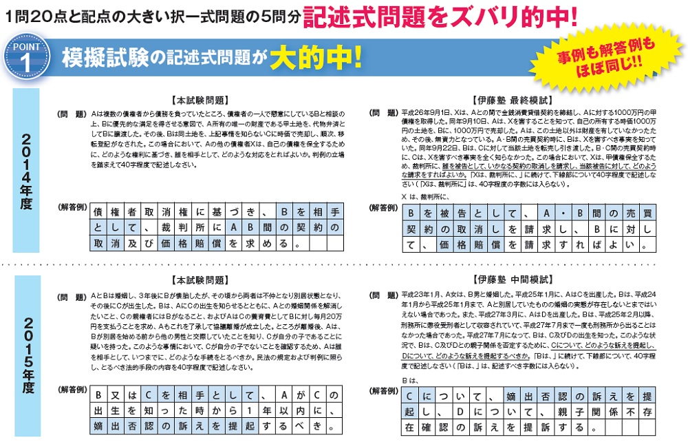 f:id:aisakayo:20190406084338j:plain