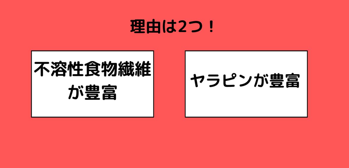 f:id:aisakayo:20210221063931p:plain