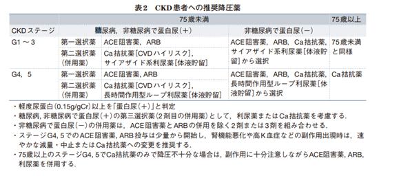 f:id:aisonashiyakuzaishi:20210216072831p:plain