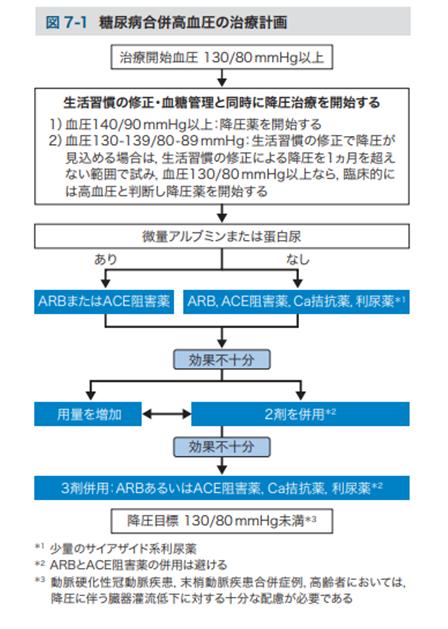 f:id:aisonashiyakuzaishi:20210220135048p:plain