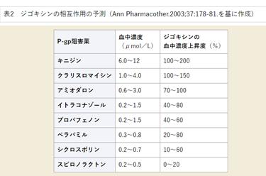 f:id:aisonashiyakuzaishi:20210402054241p:plain