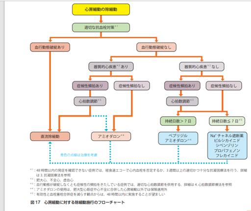 f:id:aisonashiyakuzaishi:20210412060205p:plain