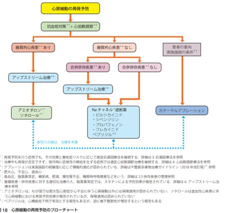 f:id:aisonashiyakuzaishi:20210413213715p:plain