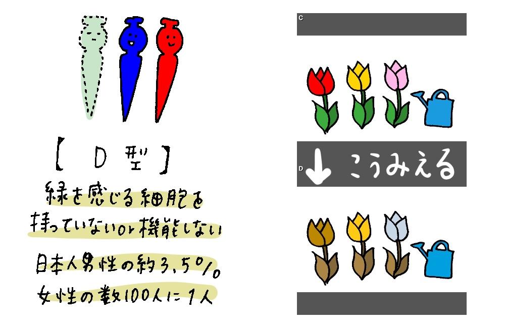 f:id:aitsu-factory:20180622104938j:plain