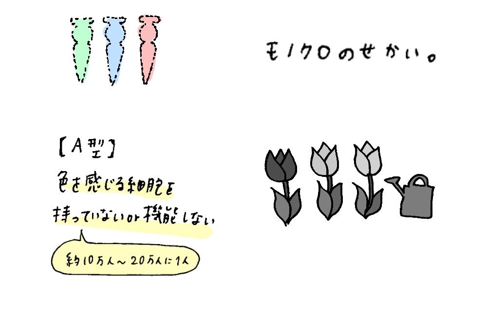 f:id:aitsu-factory:20180622105035j:plain