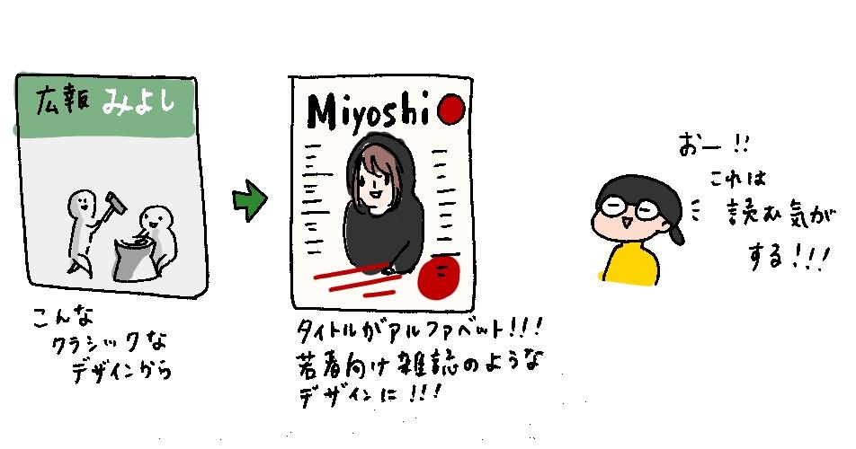 f:id:aitsu-factory:20181128085716j:plain