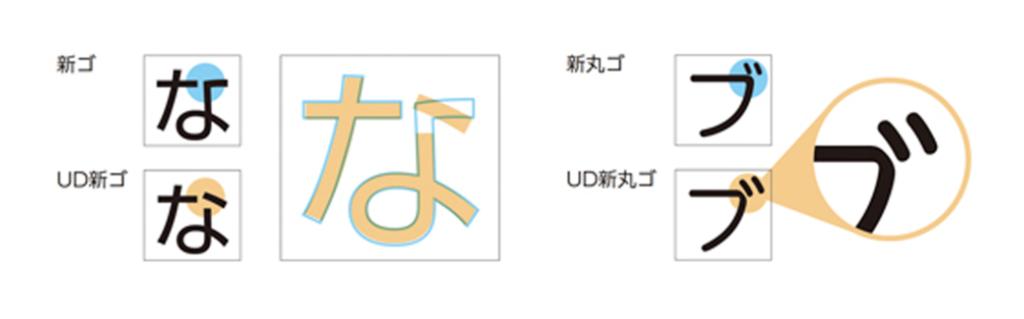 f:id:aitsu-factory:20181128090802p:plain