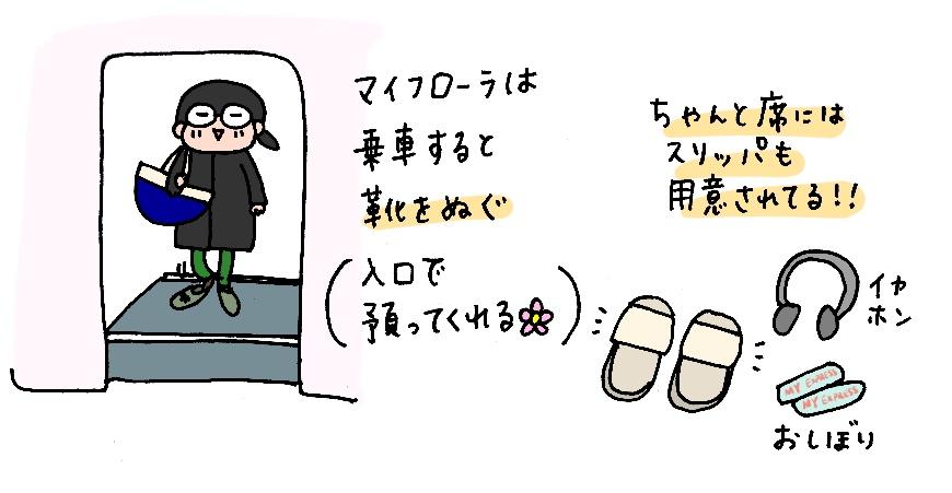 f:id:aitsu-factory:20190221012216j:plain