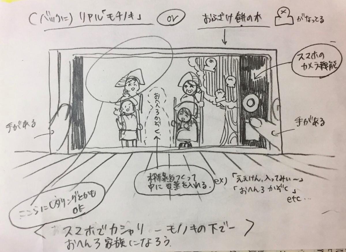 f:id:aitsu-factory:20190627004220j:plain