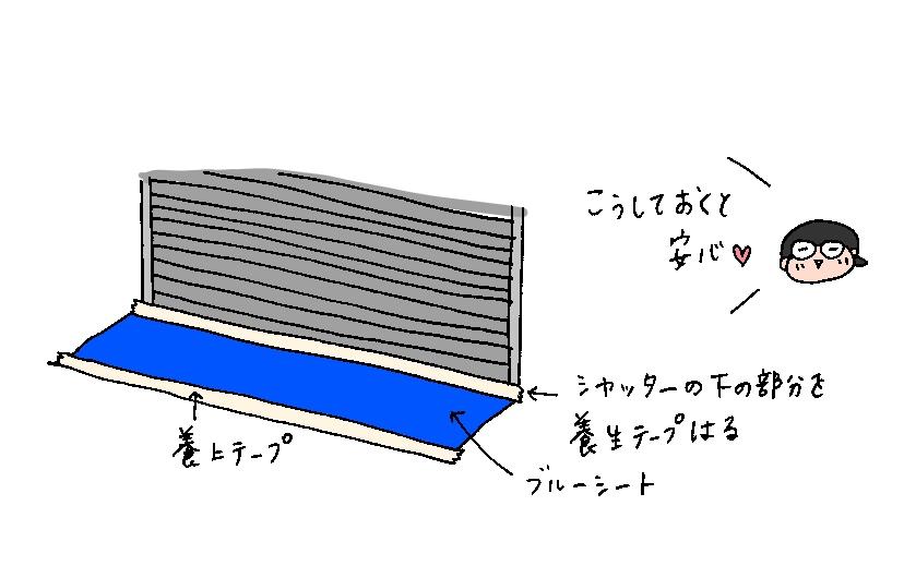 f:id:aitsu-factory:20190703223956j:plain