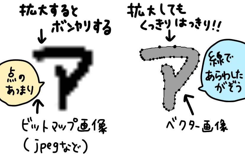 f:id:aitsu-factory:20190925174014j:plain