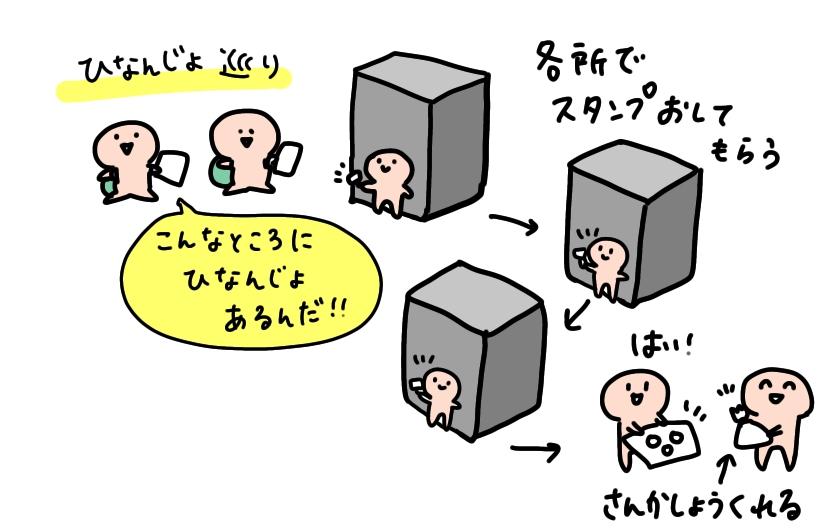 f:id:aitsu-factory:20200130101113j:plain