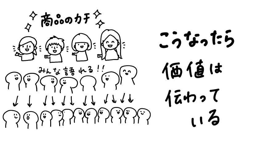 f:id:aitsu-factory:20200216155328j:plain