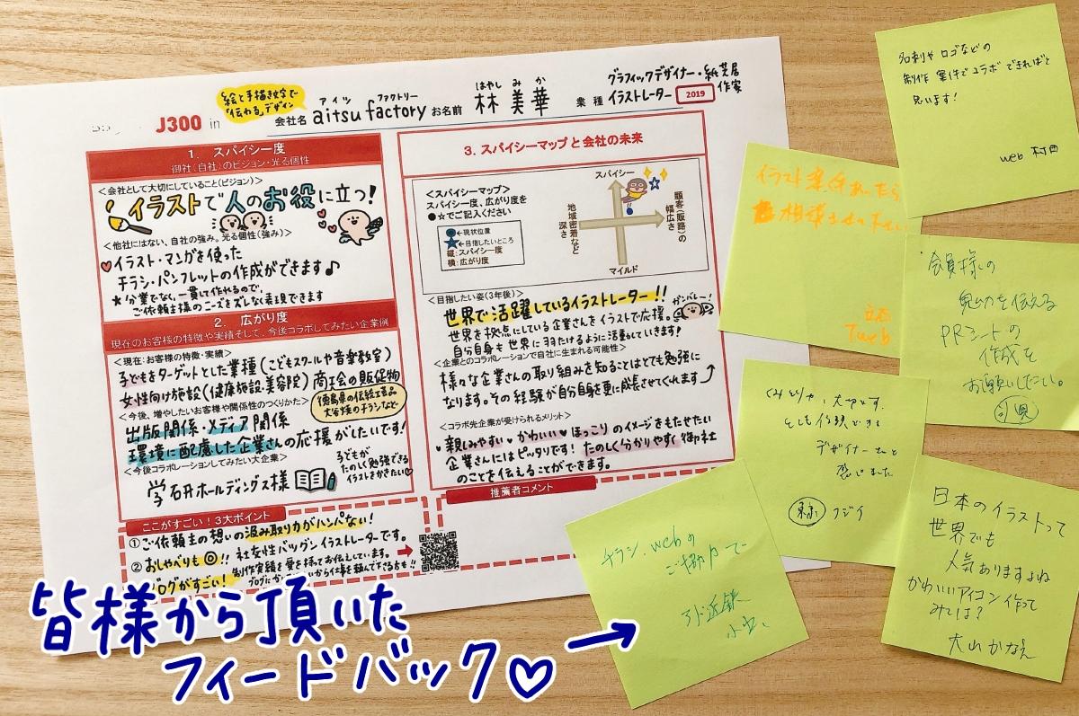 f:id:aitsu-factory:20200223123713j:plain