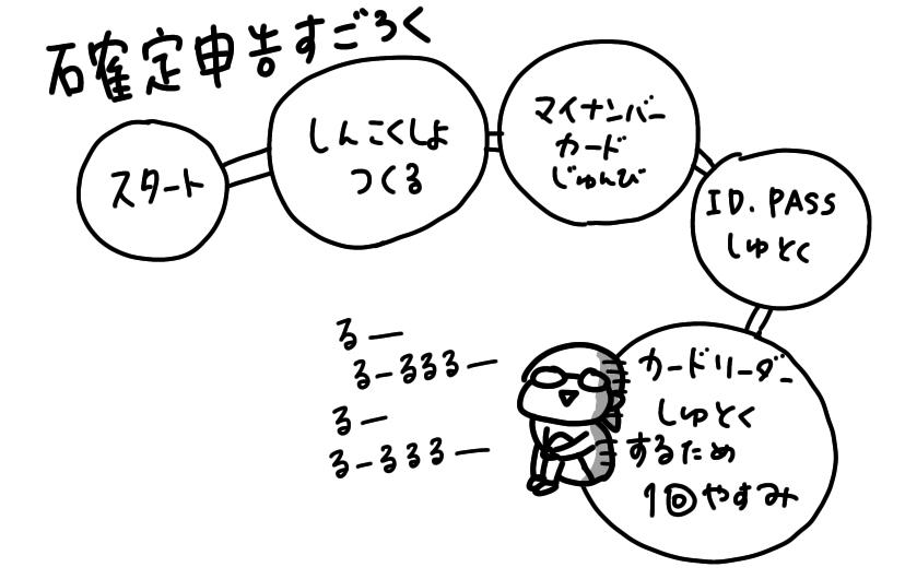 f:id:aitsu-factory:20200315201052j:plain