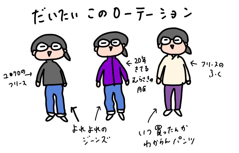 f:id:aitsu-factory:20200322181640j:plain
