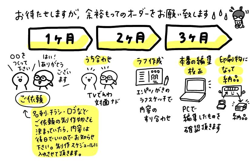 f:id:aitsu-factory:20200325153918j:plain