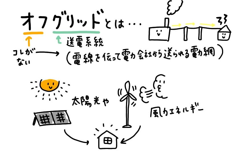 f:id:aitsu-factory:20200401231621j:plain