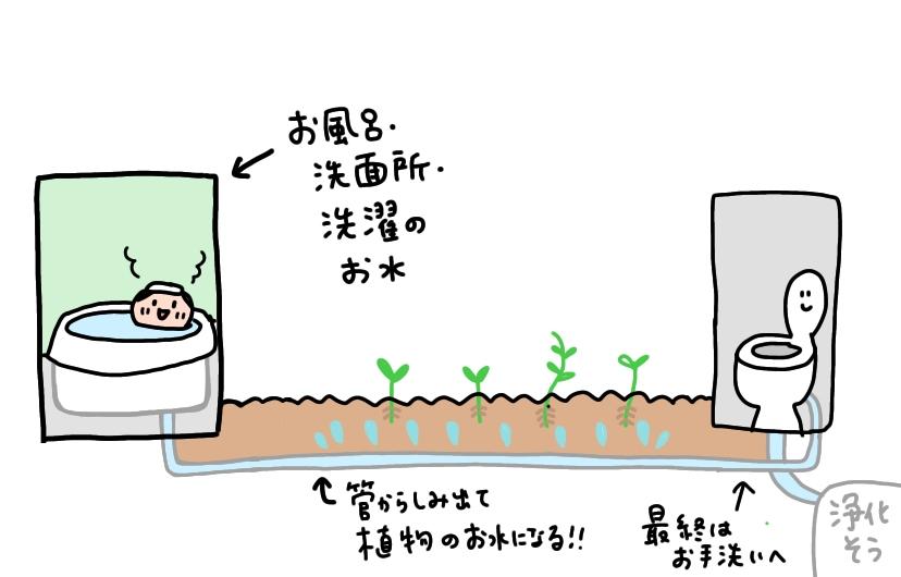 f:id:aitsu-factory:20200402141133j:plain