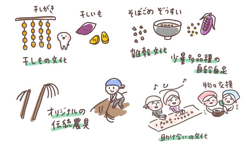 f:id:aitsu-factory:20200405160618j:plain