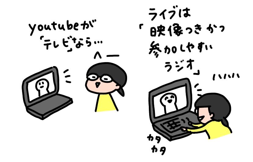 f:id:aitsu-factory:20200422234531j:plain