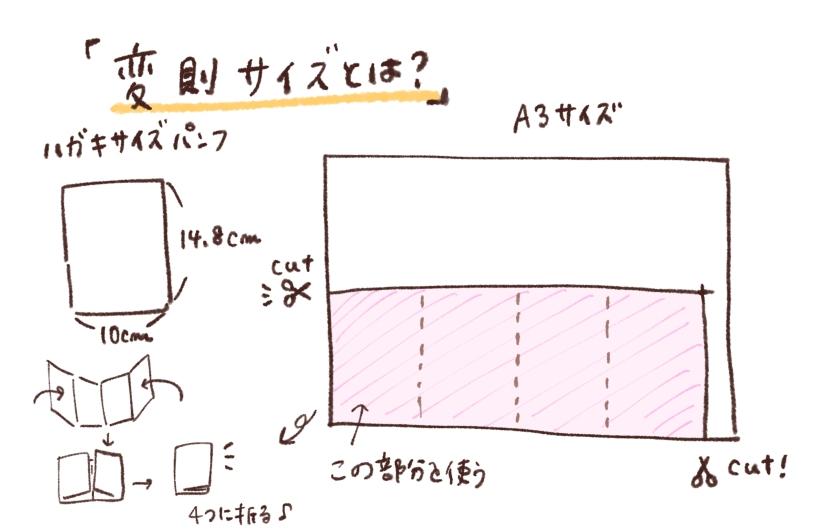 f:id:aitsu-factory:20200624170844j:plain