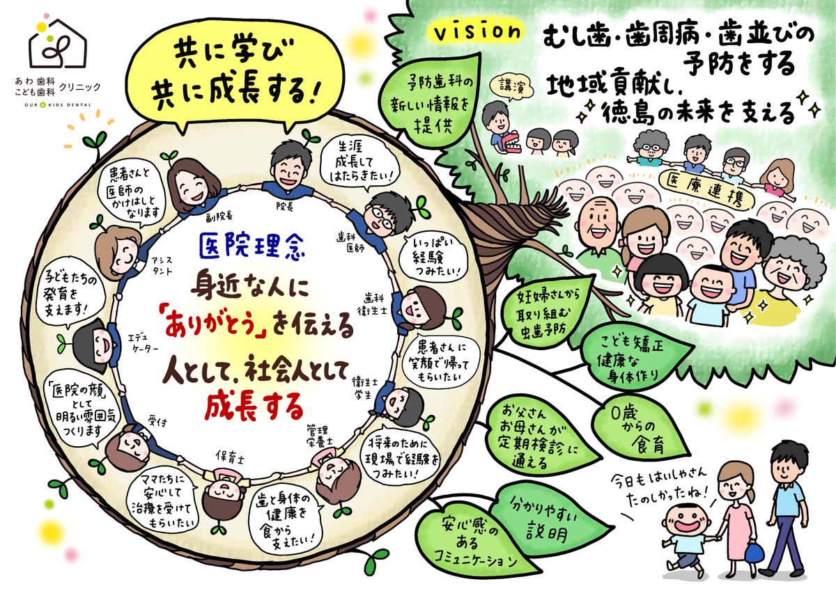 f:id:aitsu-factory:20200820154410j:plain