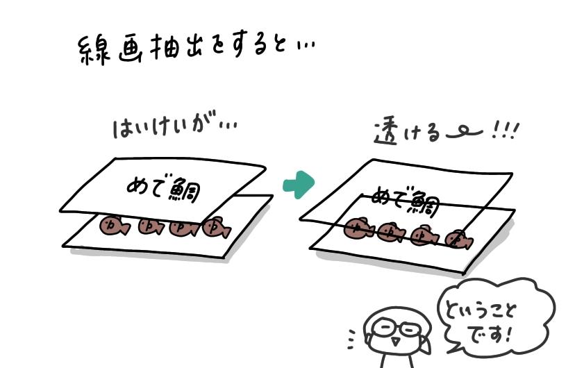 f:id:aitsu-factory:20200830105831j:plain