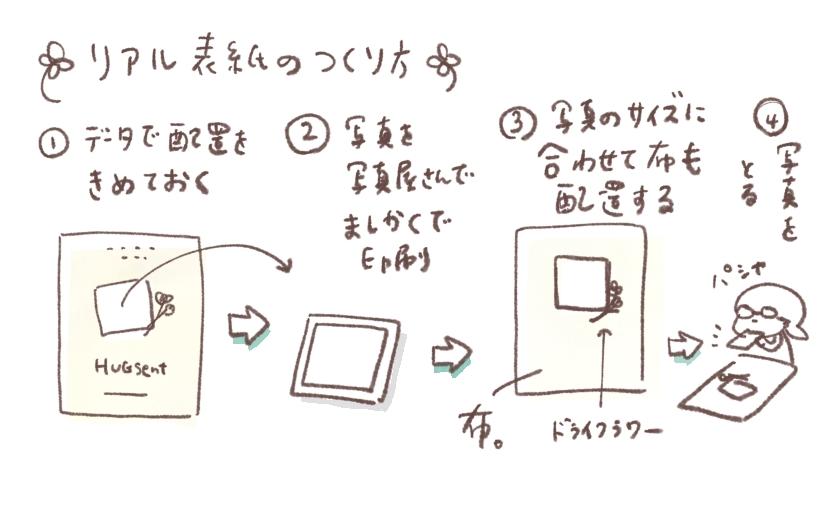 f:id:aitsu-factory:20200912230935j:plain