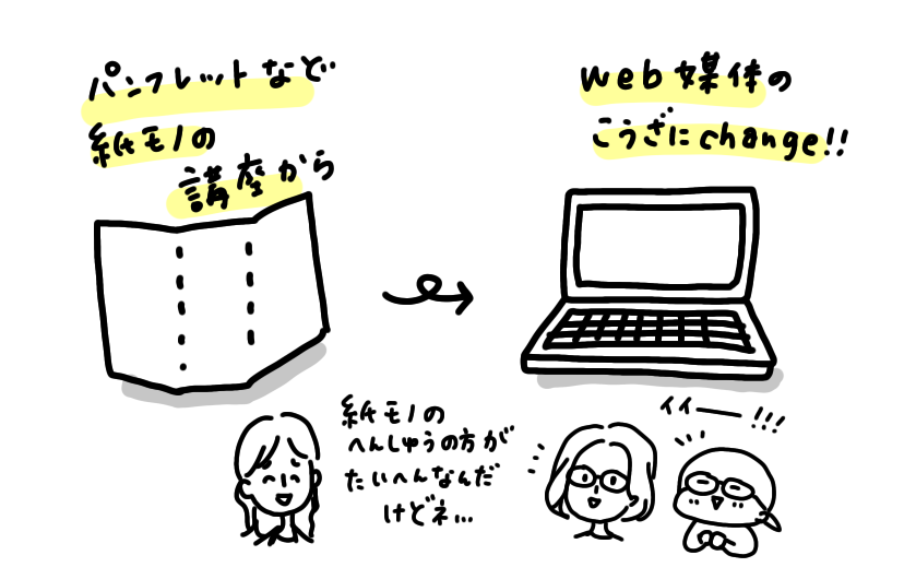 f:id:aitsu-factory:20210106231906p:plain